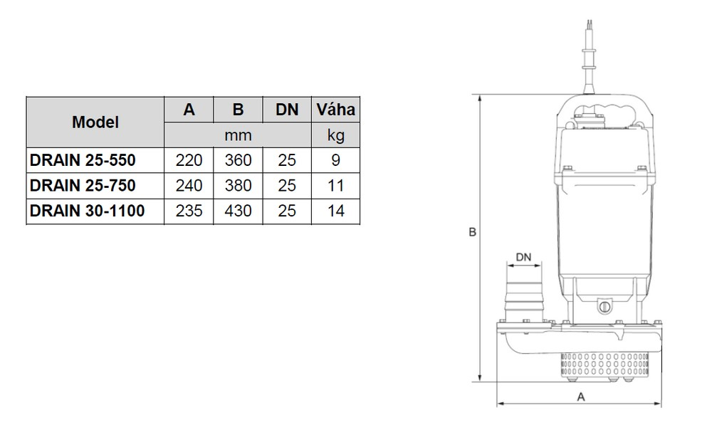 Werter DRAIN - rozměry čerpadla