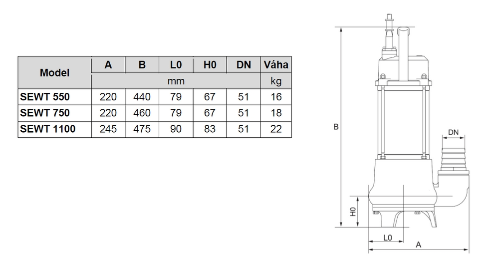 Werter SEWT - rozměry čerpadla
