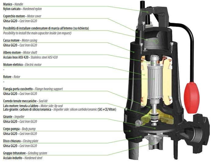 Dreno GRIX - řez čerpadlem