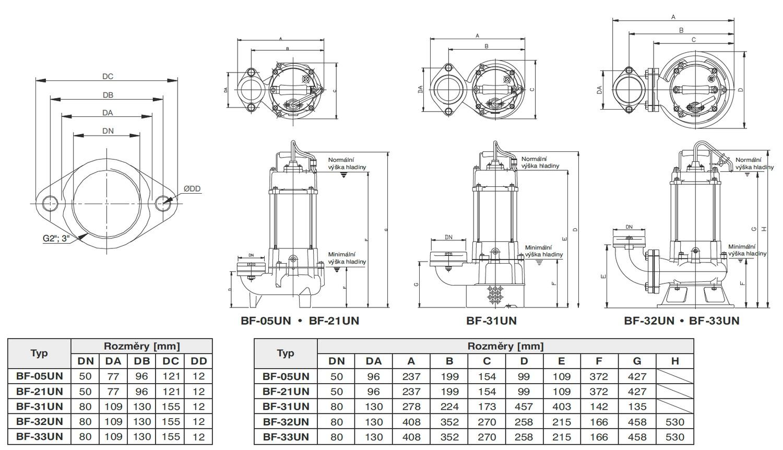 HCP BF 05 - rozměry