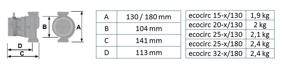 Lowara ecocirc - provozní režimy