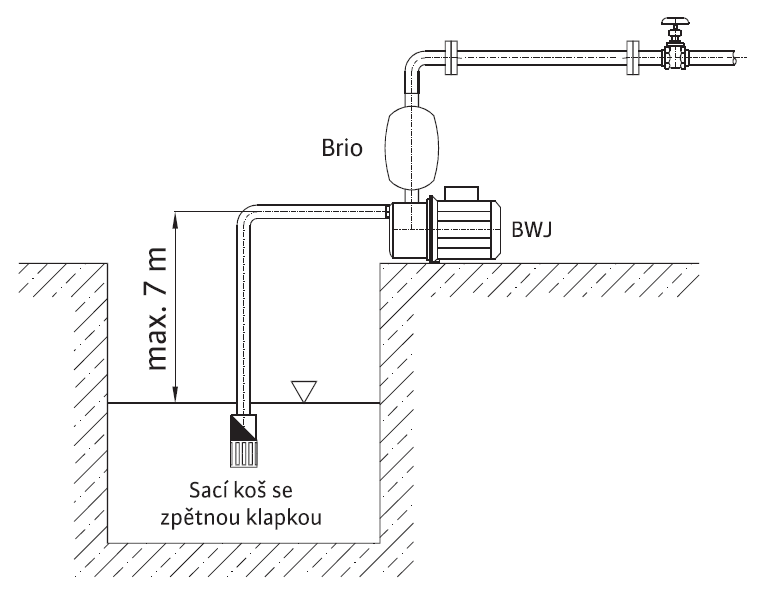 Wilo Jet BWJ - instalace